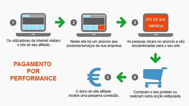 programas-de-afiliados_agencia-trigger
